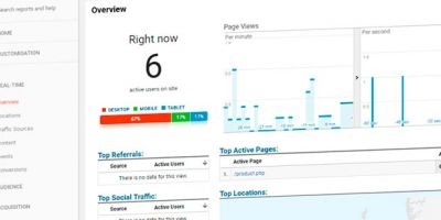 Data-led Ipswich Online Marketing & Google Analytics Help